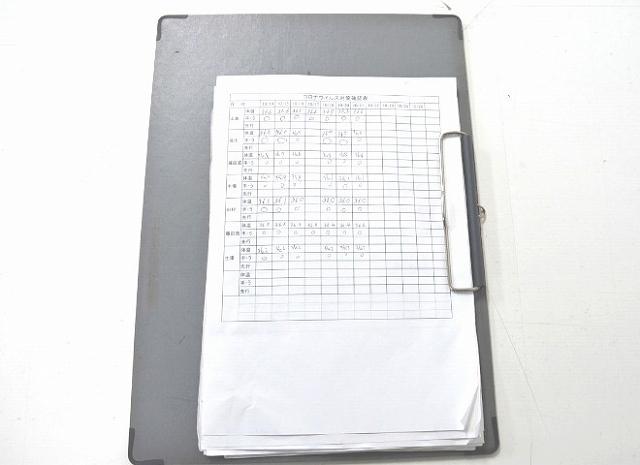 コロナ対策従業員検温記録